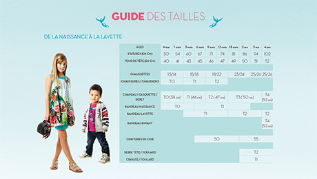 Web - Catimini - Page guide des tailles